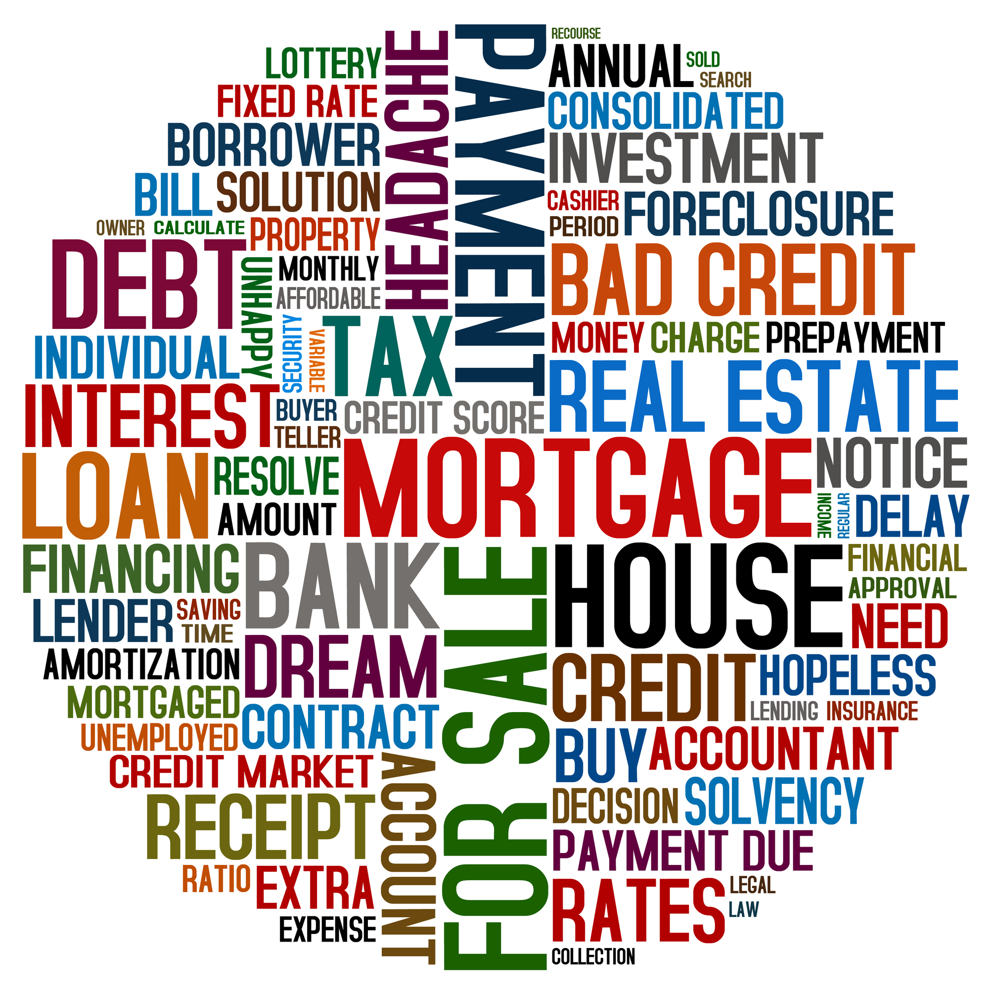 Tips to Choose The Best Personal Loan For Meeting Your Urgent Expenses